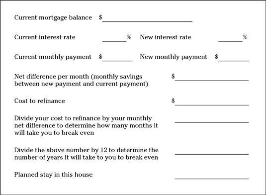 ���� - Você deve refinanciar sua hipoteca?