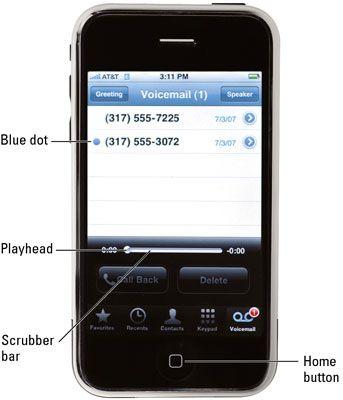 ���� - Peneirar Voicemail em seu iPhone