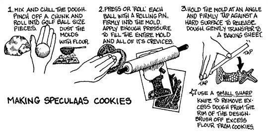���� - Espectaculares Speculaa cookies