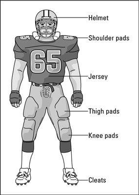 ���� - Uniforme do jogador de futebol americano