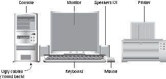 ���� - As partes básicas de um PC