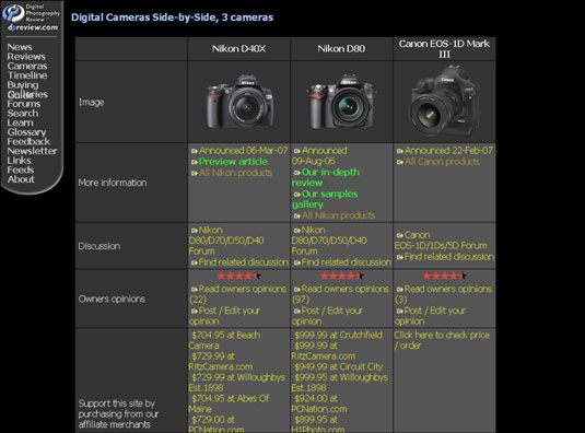 ���� - A Digital Photography Review
