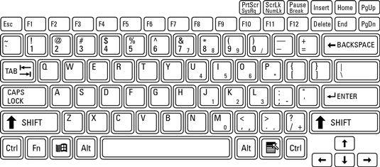 ���� - O layout geral do teclado em um Laptop