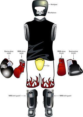 ���� - Equipamento de Treino de Combate Mixed Martial Arts
