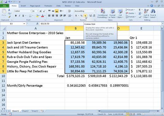 dados de vendas mensais Depois de formatar suas células com o formato de número Estilo vírgula.